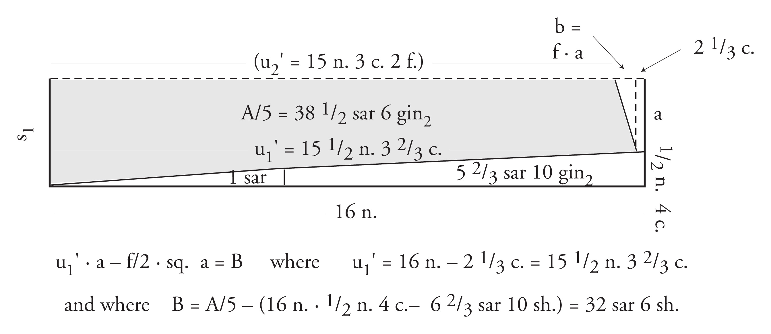 Cdlj 20093 figure 5 a quadratic equation for a s1 12 n 4 c where s1 is the first partial front falaconquin